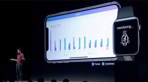 Apple Watch ResearchKit çerçevesine yeni uygulama geliyor!